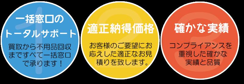 広島県でリサイクル品を適正価格の買取から不用品回収まで一括窓口で承ります。